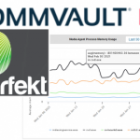 A look into Commvault Monitoring Policies